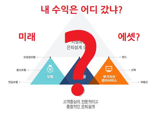 미래에셋생명 저축보험 2011-2017 6년 진심 후기